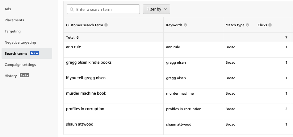 "Amazon Ads Share Incredibly Valuable Data with New ""Search Terms"""